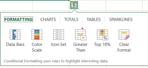 Why Quick Analysis Tool Excel Had Been So Popular Till Now in 2021