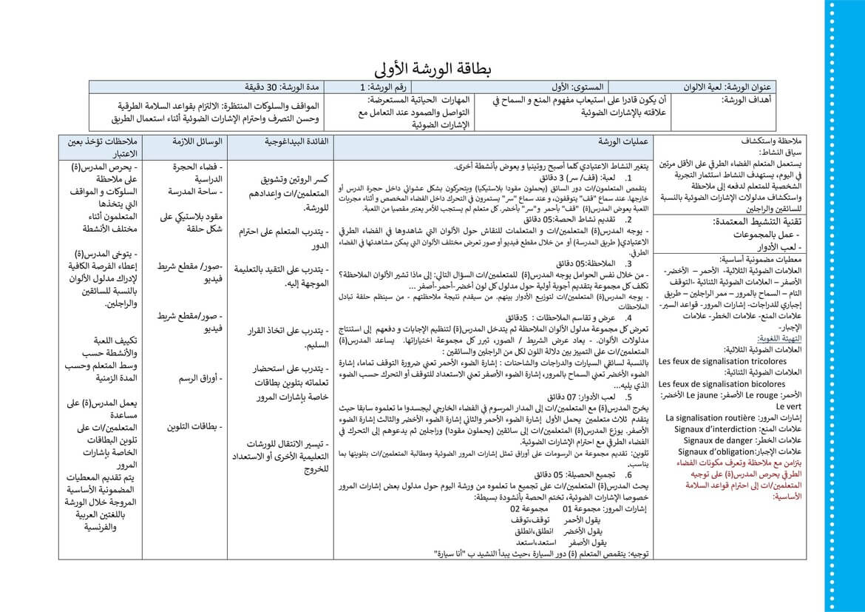 جذاذة بطاقة الورشة 1 الوحدة الثانية المستوى الأول pdf