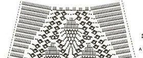 Sweet Nothings Crochet free crochet pattern blog, Chart 1 for skirt pattern