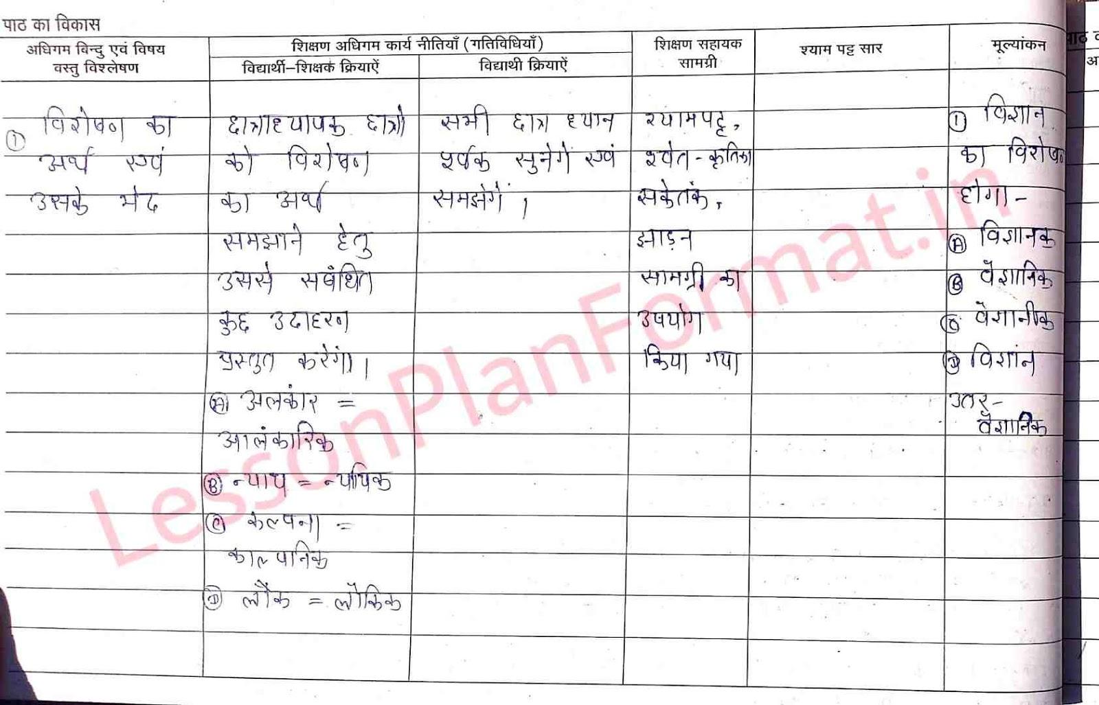 Hindi Vyakaran Visheshan Lesson Plan