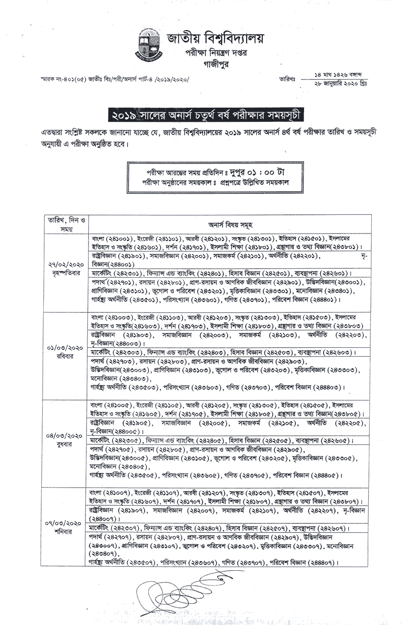 Honours 4th year routine 2020 Part1