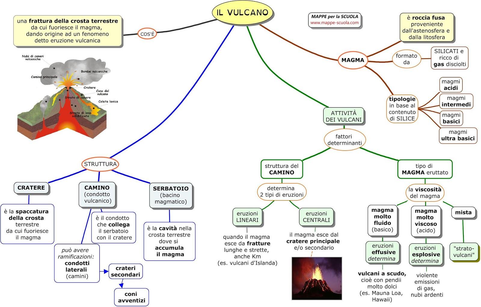 gioco del vulcano 24 del casinò