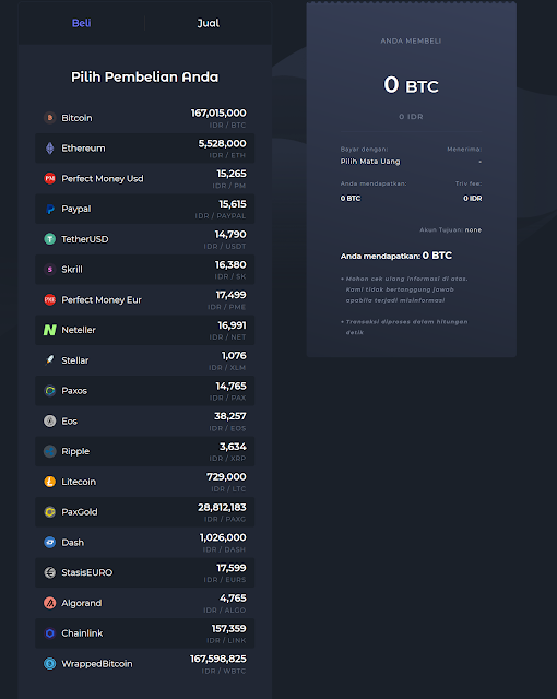 Cara Jual Bitcoin di Triv dengan Mudah