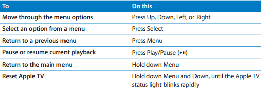APPLE TV GUIDE: Apple tv 3rd generation - Watch guide