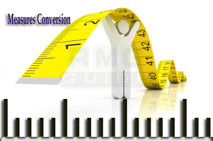 How to Conversion of Measures ?