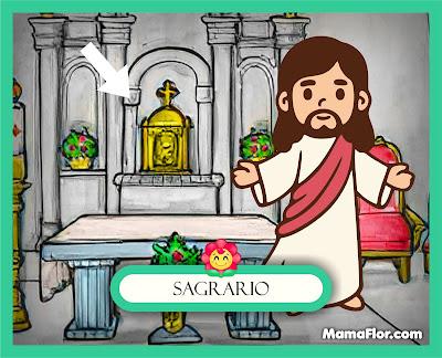 Sagrario — Partes del Templo