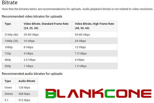 bitrate video youtube yang di rekomendasikan
