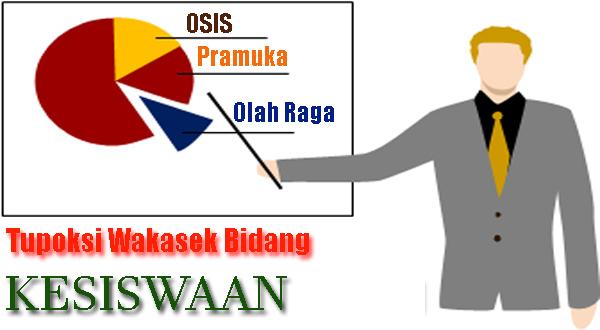 Tugas Pokok dan Fungsi (Tupoksi) Wakil Kepala Sekolah (Wakasek) Bidang Kesiswaan