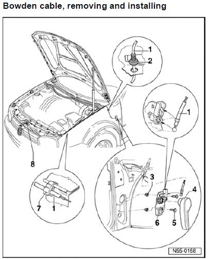 Service manual [On Board Diagnostic System 2008 Volkswagen