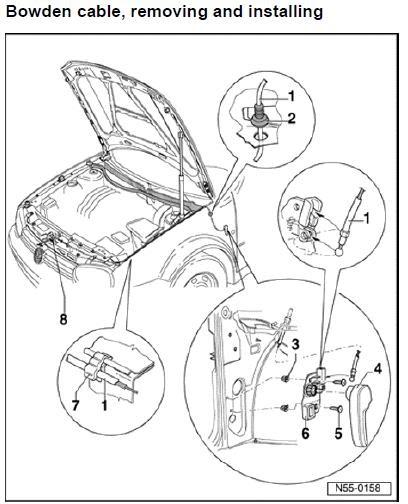 repairmanuals: Volkswagen Golf Jetta GTI Repair Manual