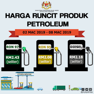 Harga Runcit Produk Petroleum (2 Mac 2019 - 8 Mac 2019)