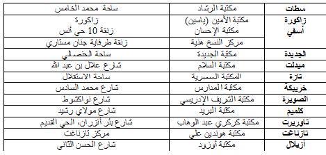 الجامع في ديداكتيك اللغة العربية عبد الرحمان التومي pdf