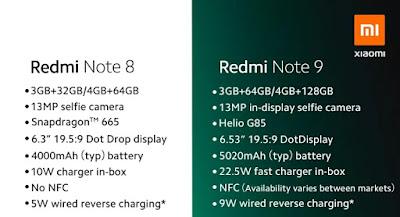 Xiaomi Redmi Note 8vs  Redmi Note 9, quel est le meilleur smartphone ou telephone android