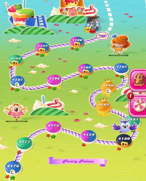 Candy Crush Saga level 4176-4190