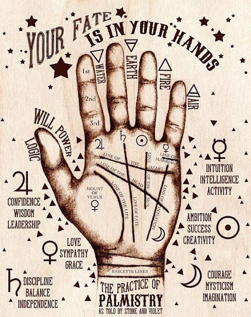 Quiromancia y horoscopo