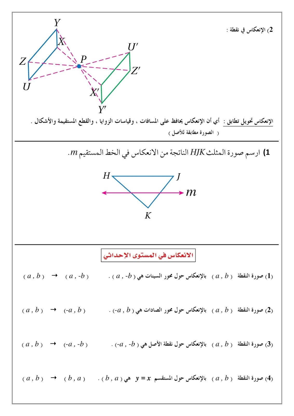 رياضيات الانعكاس المستوى الثاني رياضيات الفصل الثاني المناهج السعودية