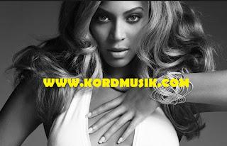 Chord Guitar Ed Sheeran & Beyoncé - Perfect Duet  Perfect Duet