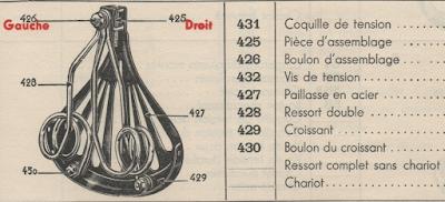 """Tron et Berthet à Pont-Saint-Pierre - La selle Idéale. Complexité… Ici un modèle """"confort"""", avec ressorts multiples"""