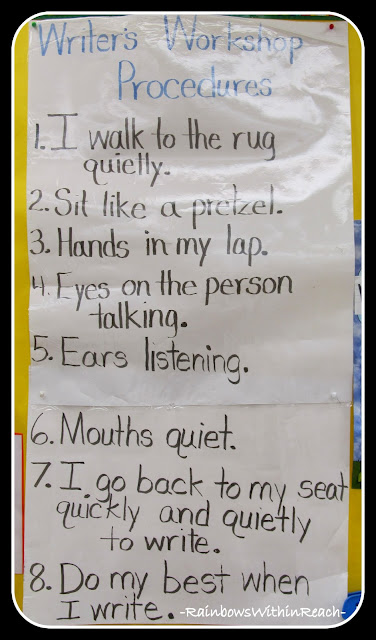 photo of: Writer's Workshop Procedures Anchor Chart