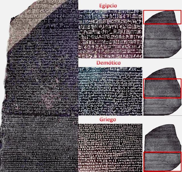 Escritos na Pedra de Roseta.