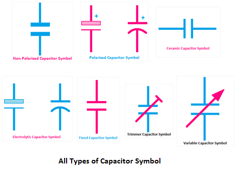 All Types of Capacitor Symbol and Diagram, capacitor types, symbol of capacitor