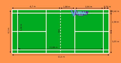 Gambar Dan Ukuran Lapangan Bulu Tangkis (Badminton) Standar Nasional Dan Internasional Beserta Keterangannya