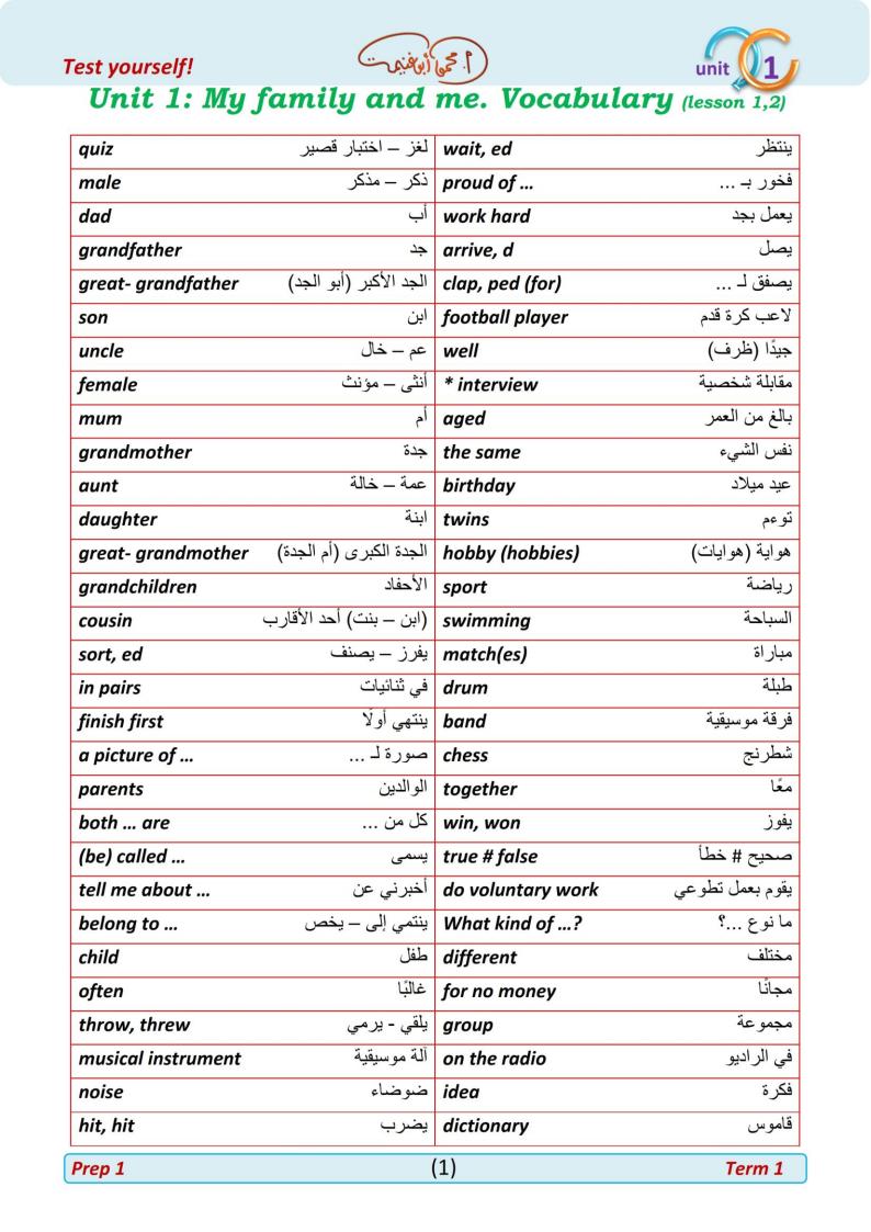 مذكرة انجليزى الصف الأول الإعدادى الترم الأول 2022 مستر محمود أبوغنيمة