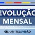 EVOLUÇÃO MENSAL | Setembro de 2016
