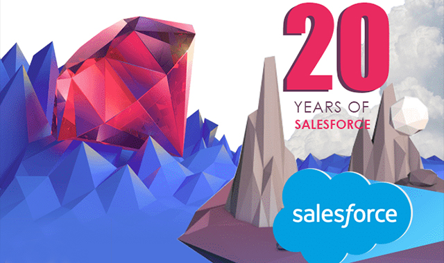 20 Years of Salesforce