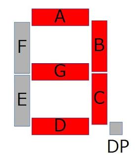 7セグメントLEDで3を表示