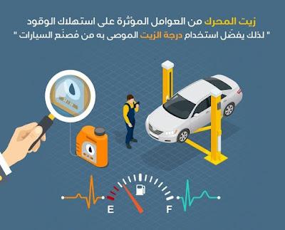 عـند إستخدامك لزيت المحرك الموصى به يقلل من إستهلاك الوقود لدي سيارتك بنسبة 2%