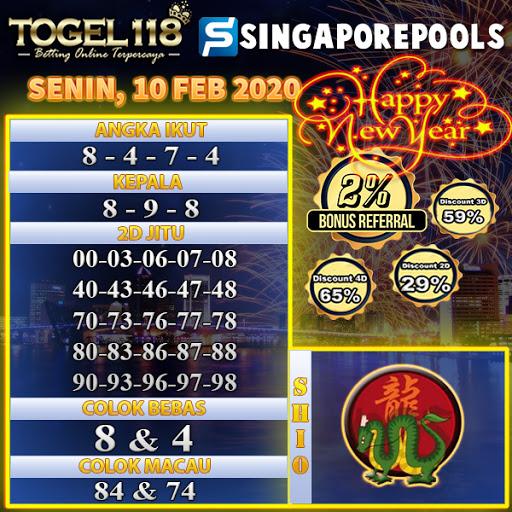 Prediksi Togel118 Singapura Senin 10 Februari 2020