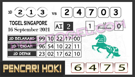Pred Pencari Hoki Group Forum SGP Kamis 16 September-2021