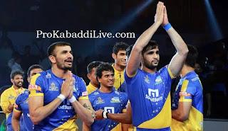 Tamil Thalaivas Full Squads | Tamil Thalaivas Team 2019 | Tamil Thalaivas Squad Season 7