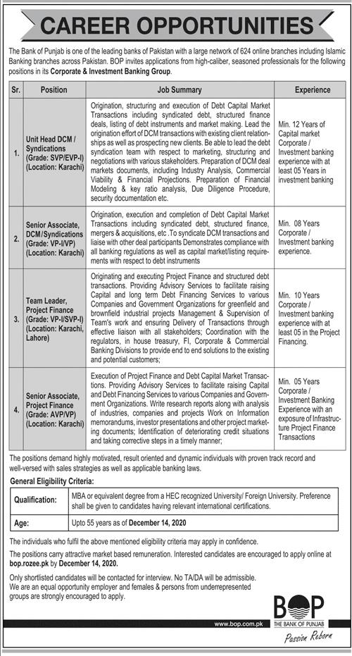 The Bank of Punjab BOP Jobs 2020