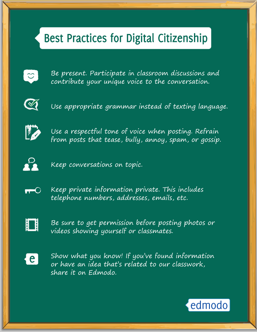 A Good Digital Citizenship Poster from Edmodo ~ Educational ...