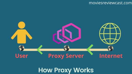 Proxy-server-Filmywap-Hollywood-Bollywood-hd- Movie-Download