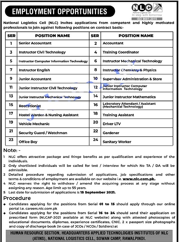 Latest Jobs in National Logistic Cell NLC 2021- Apply online