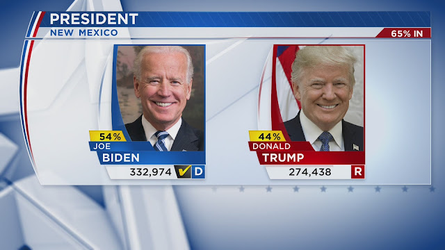 Exit Poll Pemilu AS, Joe Biden Menang