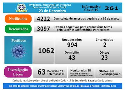 Ivaiporã registra mais uma morte causada pela COVID-19