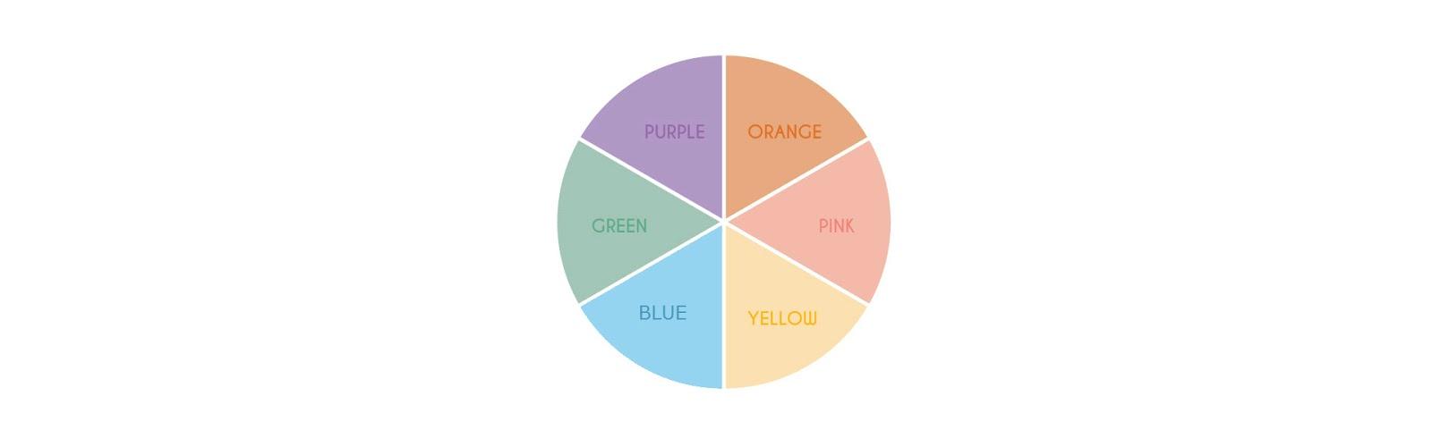 Corretivos%2B%2BColoridos%2Bcomo%2BUsar.%2B%25282%2529 - Corretivos  Coloridos como Usar