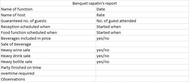 Staff Calculation And Banquet Formats