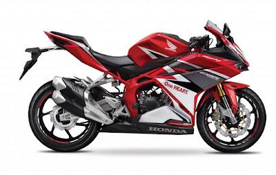 Kelebihan dan Kekurangan Honda CBR250RR – STD Red