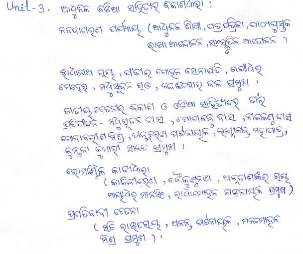UGC NET odia Language Syllabus