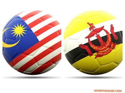 Live Streaming Malaysia vs Brunei Kelayakan Kejohanan AFC U-19 2018