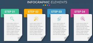 تحميل تصميمات إنفوجرافيك حديثة قابلة للتعديل