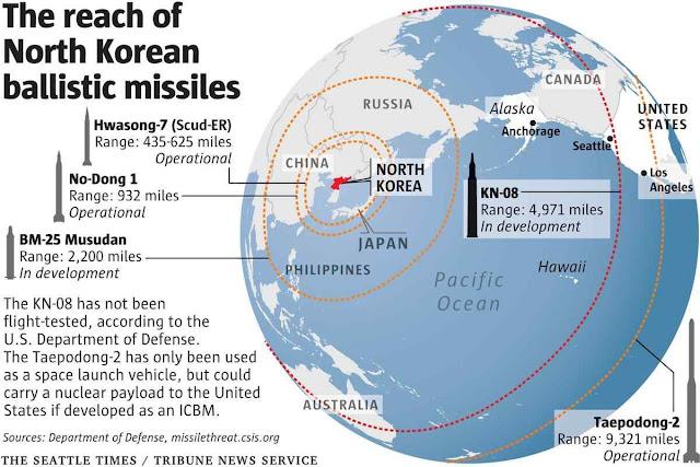 Alcance suposto dos mísseis da Coreia do Norte.