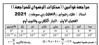 جميع قوانين وأفكار الفيزياء للأستاذ علاء رضوان الثانوية العامة نظام حديث
