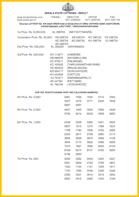 Kerala Lottery 02.06.2018 Karunya KR 348 Lottery Results Official PDF keralalotteriesresults.in-page-001