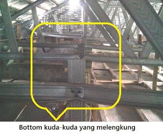 Kesalahan struktur rangka atap bajaringan galvalum 2